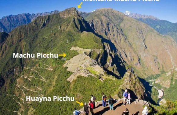 Huayna Picchu oder Machu Picchu Mountain besteigen?